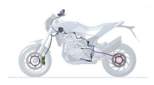Cómo funciona el ABS de tu moto