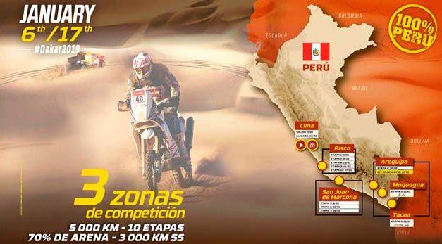Recorrido Dakar de 2019