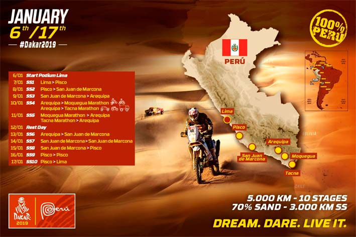 Recorrido del próximo Dakar 2019