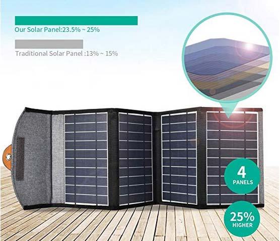 Paneles cargador solar Choetech